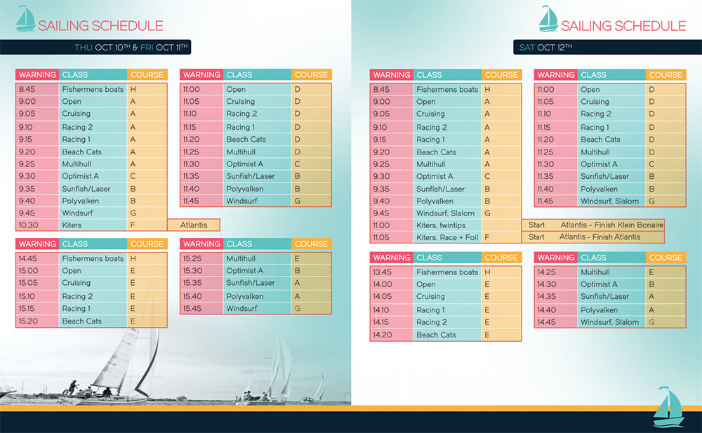 Sailing schedule for Bonaire Regatta 2019.