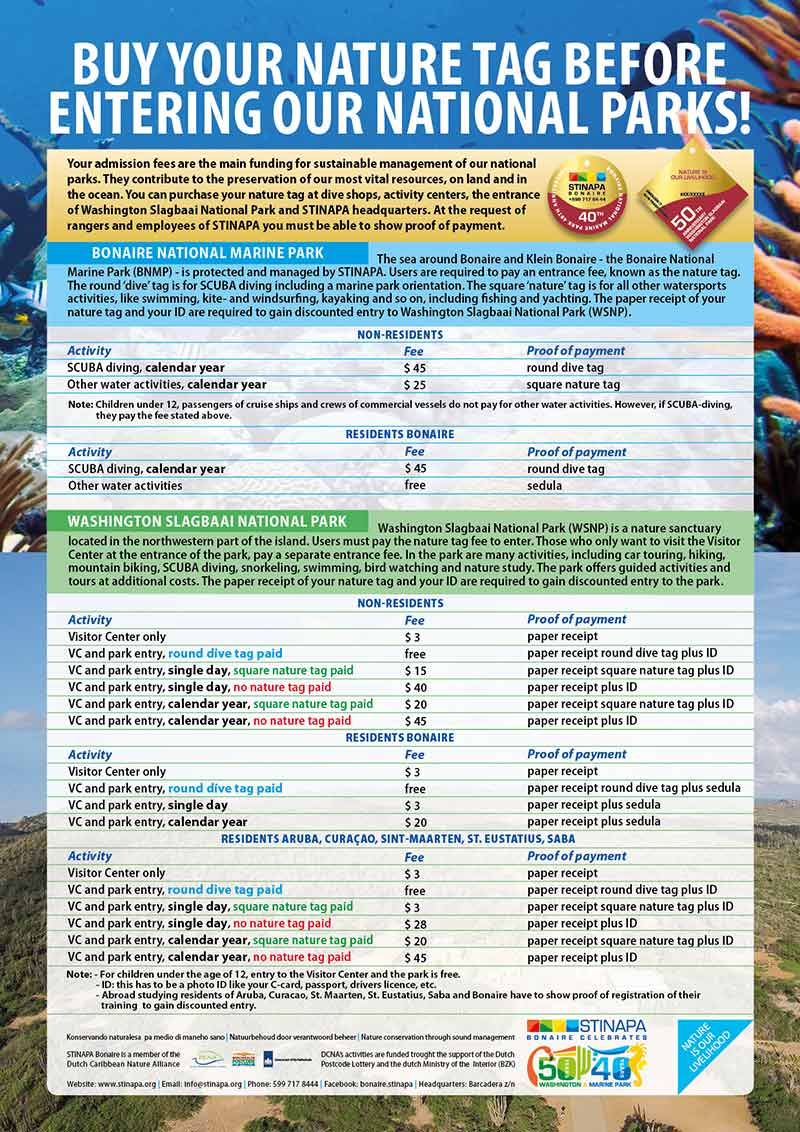 2019 Nature Fees for Bonaire.